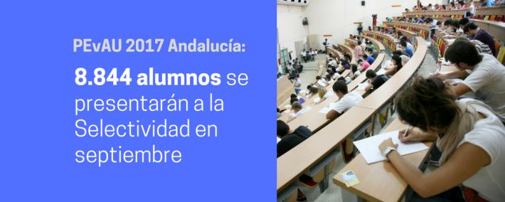 Casi 9.000 alumnos se presentan a la convocatoria de Selectividad de septiembre en Andalucía - Academia Claustro