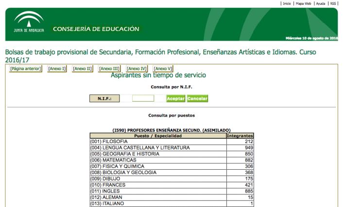 Resolución provisional de las Bolsas de trabajo de aspirantes a interinidades de Secundaria, FP y ERE