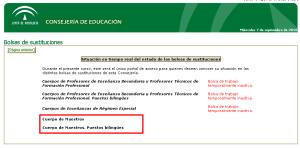 Situación en tiempo real del estado de las bolsas de sustituciones. Cuerpo de Maestros. Andalucía.