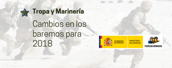 Cambios en los baremos de las oposiciones a militar de Tropa y Marinería 2018 - Academia CLAUSTRO