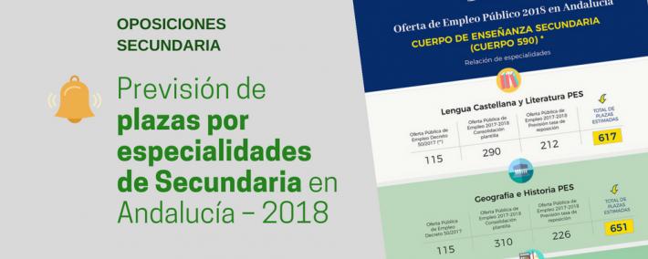 Previsión de plazas por especialidades de Secundaria en Andalucía - 2018 - Academia CLAUSTRO