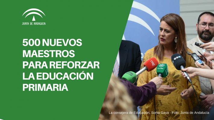 Educación aumentará el próximo curso la plantilla docente en 500 maestros y maestras para reforzar la Primaria en Andalucía - Academia CLAUSTRO
