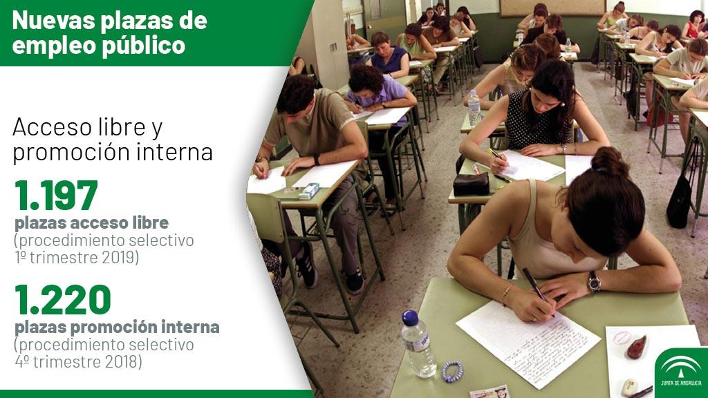 De las plazas de empleo público ofertadas para la Administración General, 1.197 son de acceso libre y 1.220 de promoción interna - CLAUSTRO Sevilla