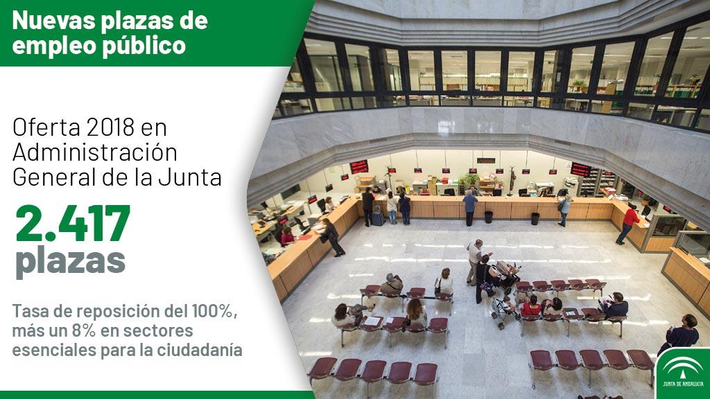 Aprobada la oferta de empleo público 2018 en Andalucía con 2.417 plazas - CLAUSTRO Sevilla