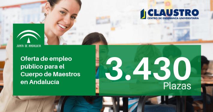 Desglose de plazas para el procedimiento selectivo al Cuerpo de Maestros de Andalucía - Academia CLAUSTRO Sevilla